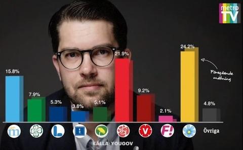 スウェーデン総選挙 極右政党