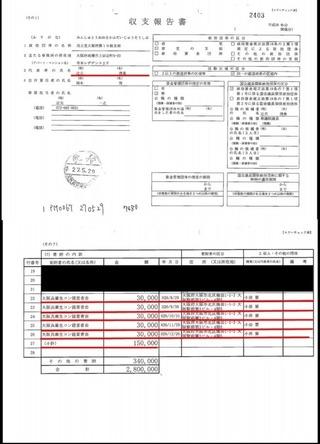 辻元清美 関生の経営社会から献金