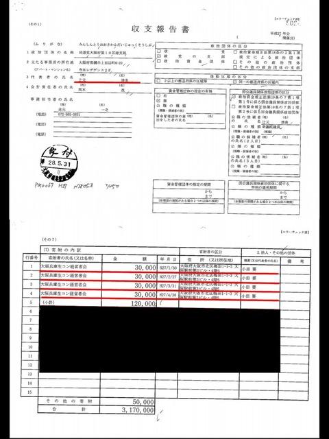 辻本清美 収支報告書