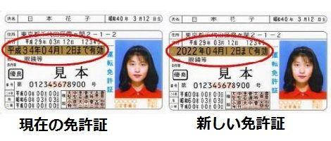 免許証が西暦に変わる