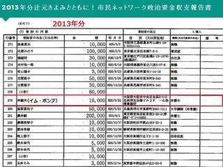 辻元清美 2013年分 献金 林範夫弁護士