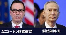 米中経済戦争