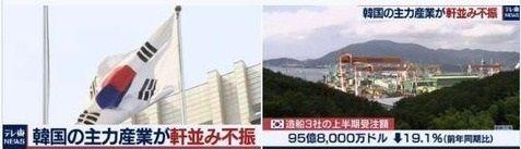 韓国主力産業が軒並み不振