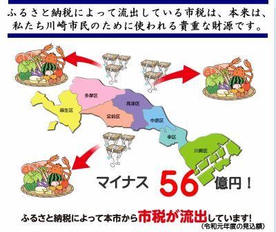 川崎市 ふるさと納税で減収56億円