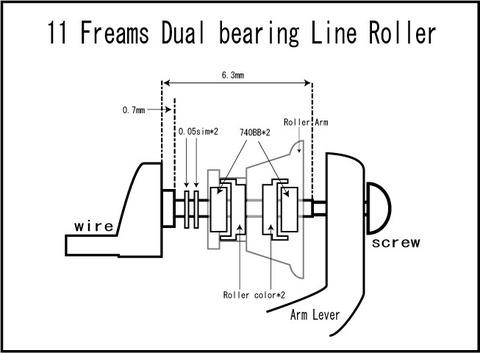 11freams-2bb-line-roller-zu