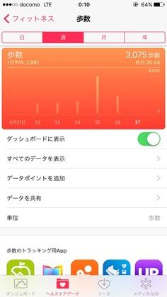 ヘルスケアのアプリ
