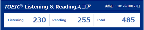 224toeic