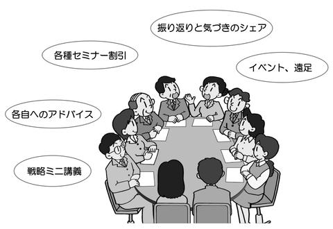 戦略塾イラスト