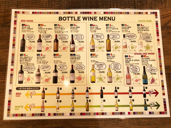 14ボトルワインメニュー