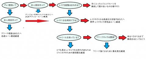 錬成無題 (2)