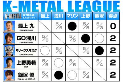 k-metal20170430