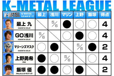 k-metal20170505