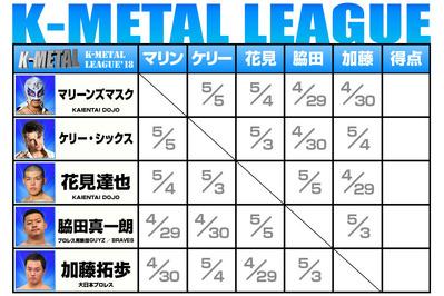 k-metal20180424