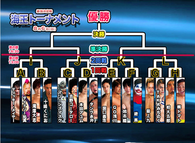 K-DOJO海王トーナメント表