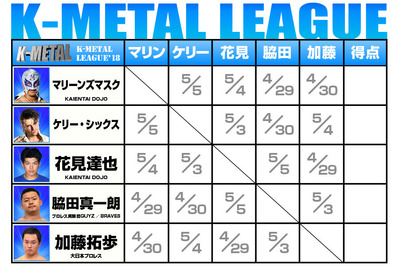 K-METAL2018