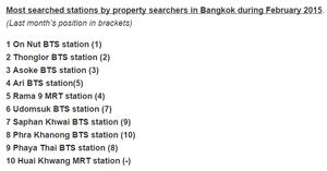 Popular Stations