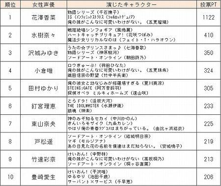 海外の反応プリーズ (3)