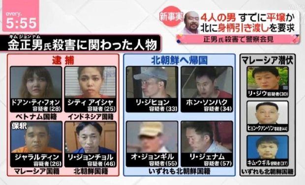 韓国人「日本の金正男暗殺事件の報道は確かにすごい」