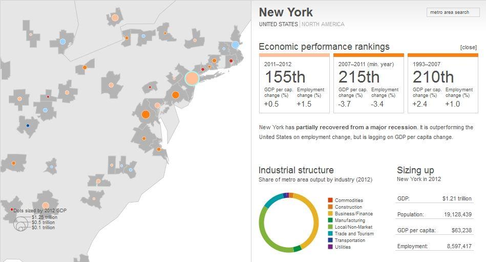 ニューヨーク都市圏 - New York metropolitan areaForgot Password