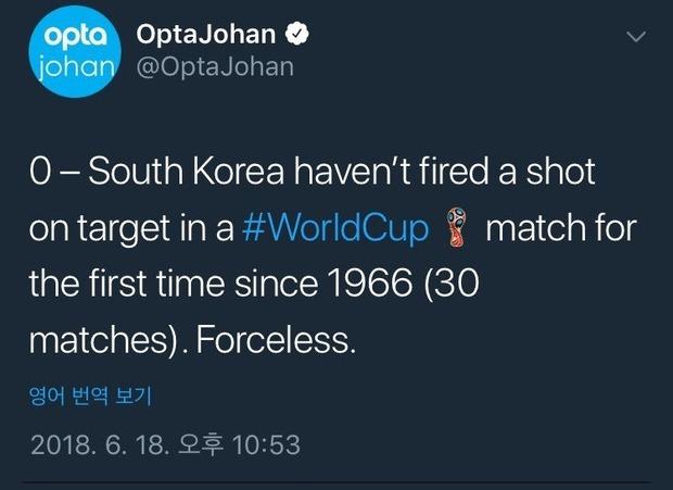 韓国人「韓国代表、枠内シュート...