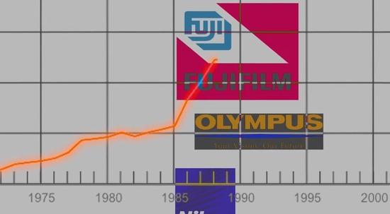 00005689
