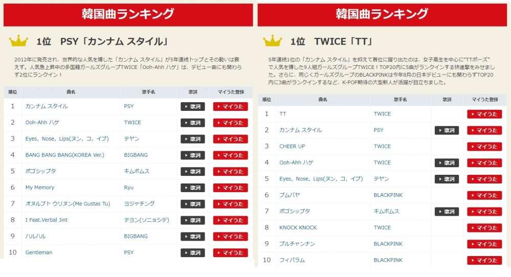 BIGBANGの歌詞一覧リスト - 歌ネット