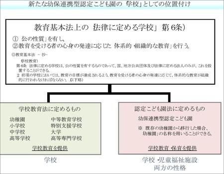 教育基本法3