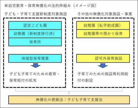 無償化の枠組み2(横480)