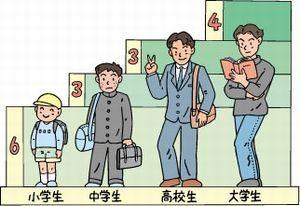 学校教育法