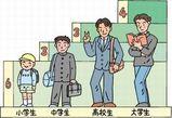 学校の大小