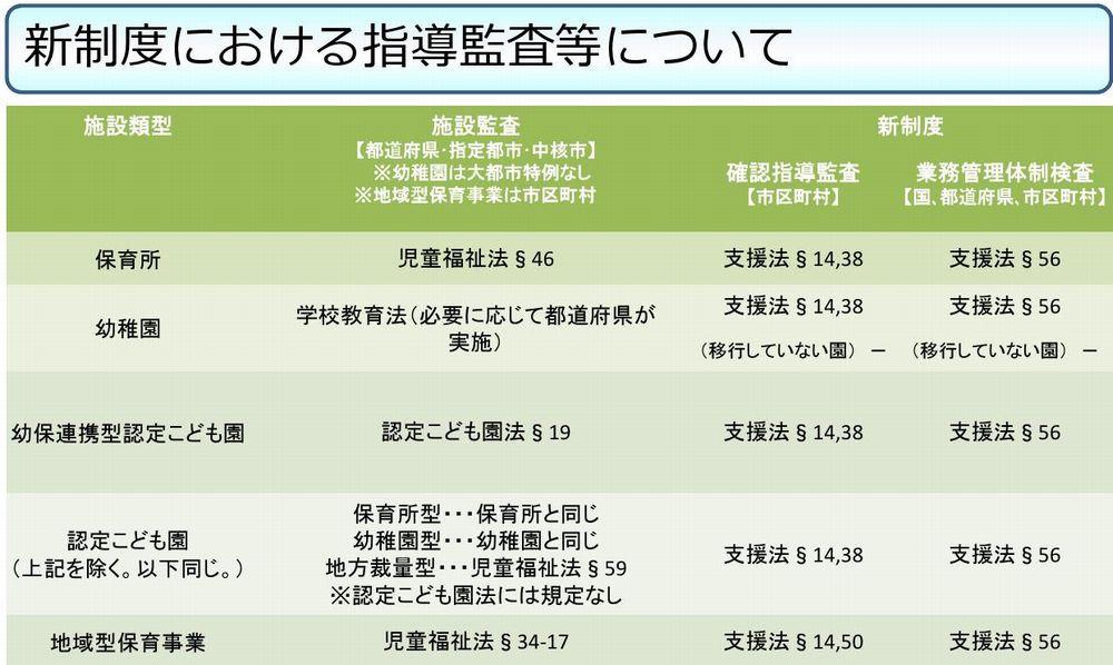 指導監査_000001