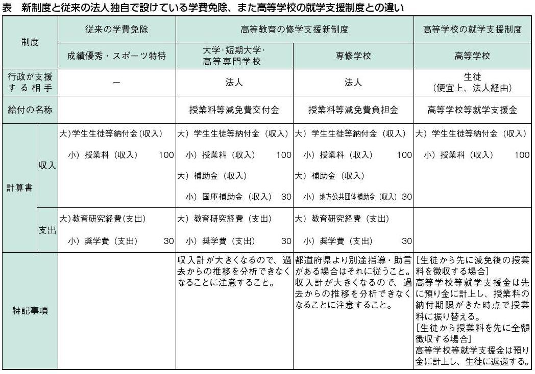 修学支援制度_000001
