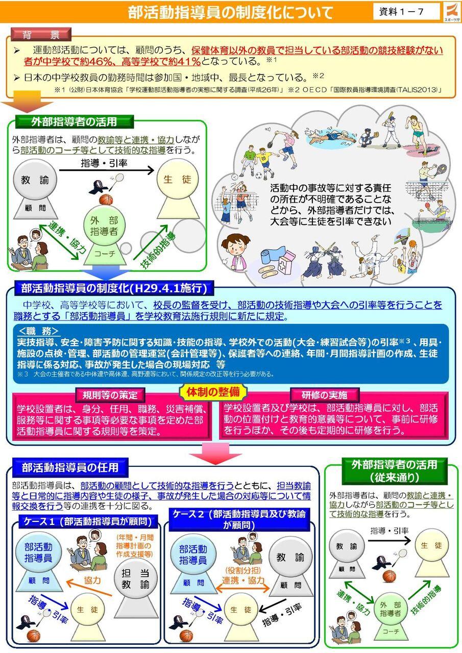 部活動指導員_000005