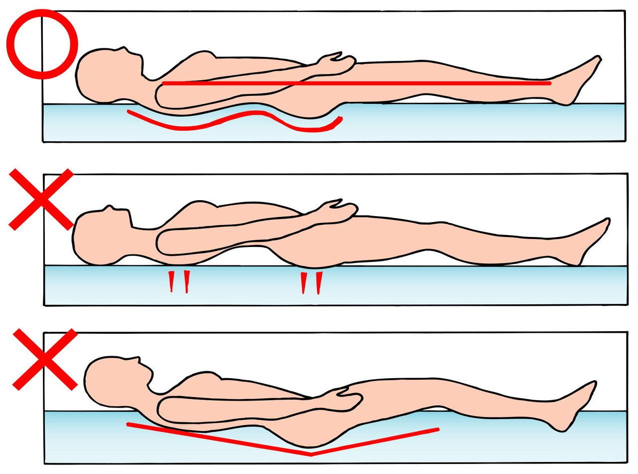「腰痛 寝具 イラスト」の画像検索結果