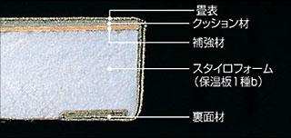 tatami025