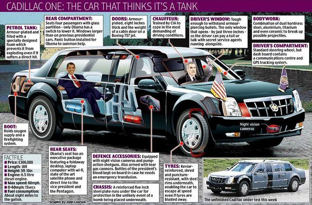 オバマの車は金庫-09011703_Cadillac_One_07