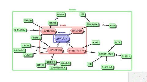 0918問題解決の構造01UP.jpg