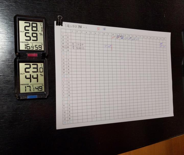 0320温度管理1
