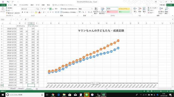 0109グラフ