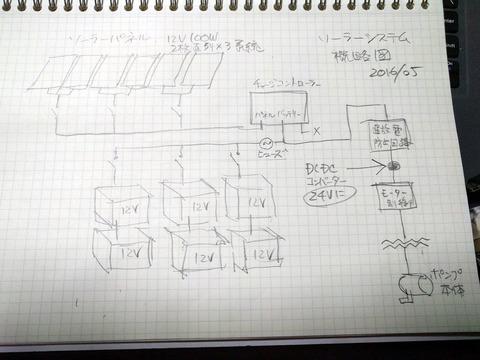 0519ソーラーシステム概念図.jpg