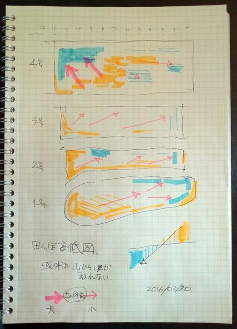 0221田んぼの土移動計画.jpg