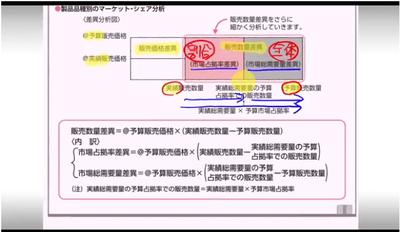 0509_ブログ_1Q(工・原)無敵