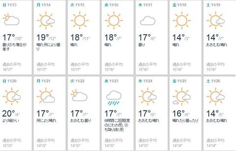 2週間天気予報