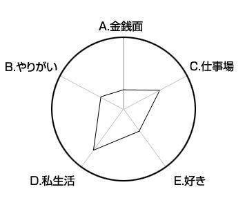 20140511