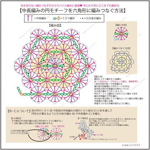円編み繋ぎ六角形中長編み001
