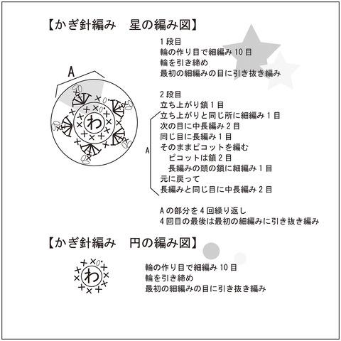 かぎ針編みの星の編み図001