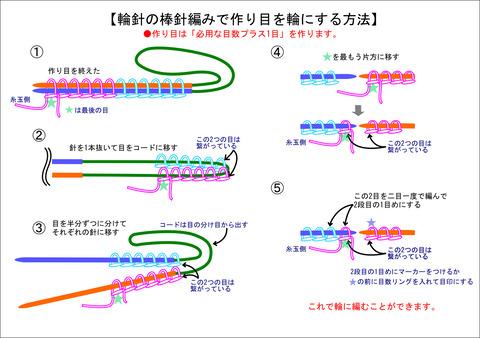輪針で輪に編む方法001
