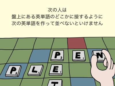次の人は盤上にある英単語のどこかに接するように次の英単語を作って並べないといけません