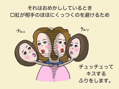 それはおめかししているとき 口紅が相手のほほにくっつくのを避けるためチュッチュってキスするふりをします。