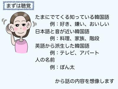 まずは聴覚 たまにでてくる知っている韓国語 例:好き、嫌い、おいしい 日本語と音が近い韓国語 例:料理、家族、階段 英語から派生した韓国語 例:テレビ、アパート 人の名前 例:ぽん太 から話の内容を想像します